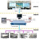 JC-OM301光纤光栅测温系统