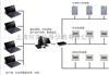 CLJ-R203潔凈環境監控系統