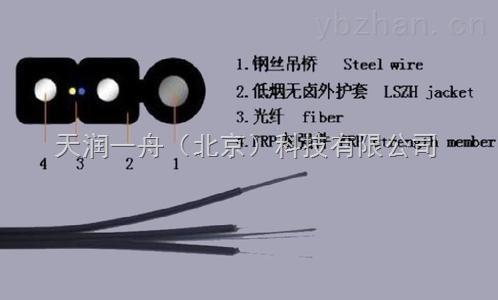 皮线光缆GJXH-1B1全国最低价格  0.18元/米