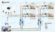 远程抄表管理系统