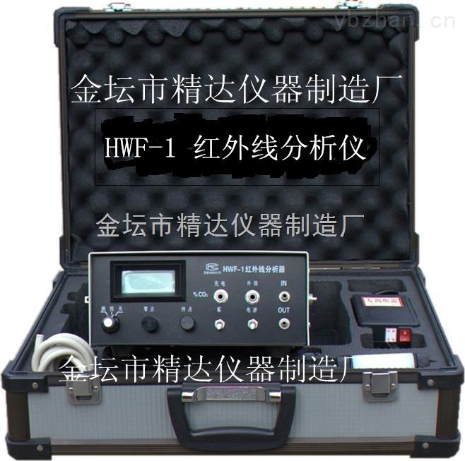 二氧化碳測定儀價格