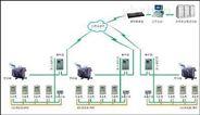 迈拓M-BUS远程抄表系统 欢迎咨询 子易暖通