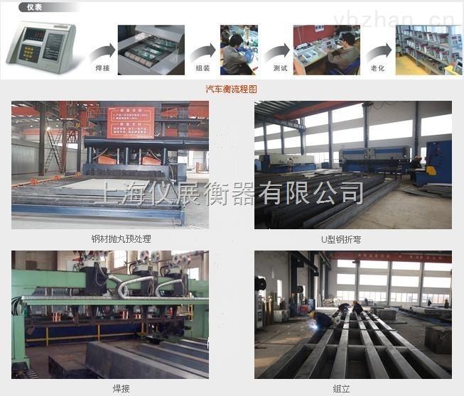 SCS-地磅秤130噸那里有賣/150噸電子地磅廠家報價