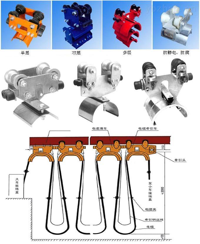 上海工字钢滑车