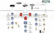 矿用wifi无线通信系统—矿用无线通信系统—井下无线通
