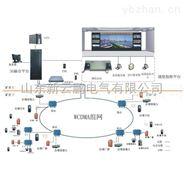 矿用3G无线通信系统—矿用无线通信系统—井下无线通