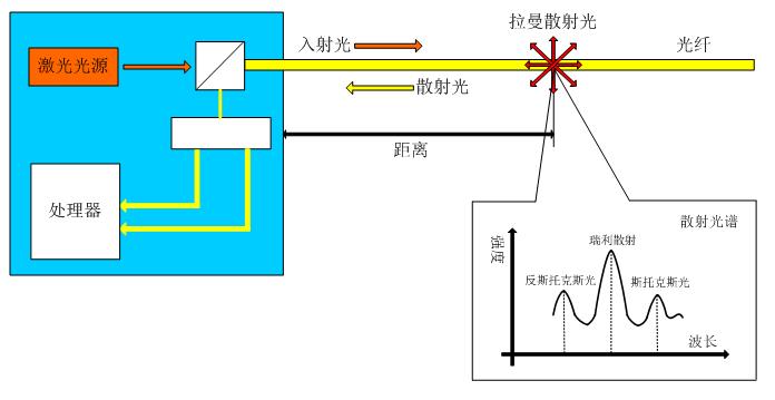 电路 电路图 电子 户型 户型图 平面图 原理图 696_359