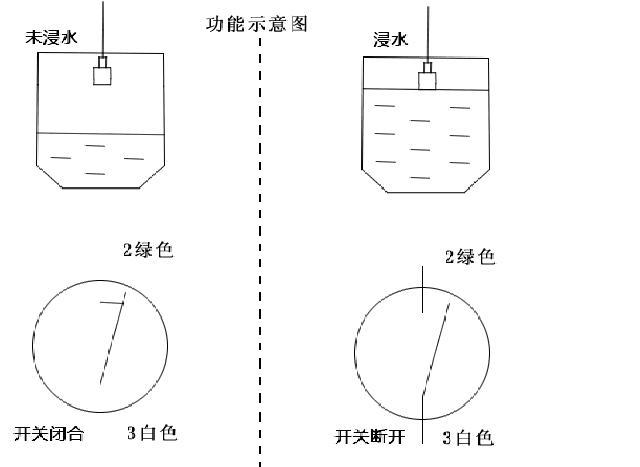jc-sj-zn01-水浸探测器