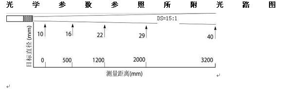 crwp500-crwp500红外测温仪