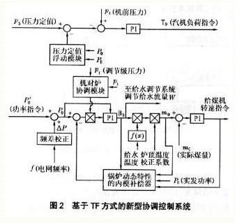电路 电路图 电子 原理图 337_319