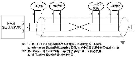该功能完全独立于其它电路,信号完全隔离,隔离电压高达10kvrms,带有&