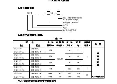 泵阀仪表 执行机构 电动执行机构 dkj-410cx dkj角行程电动执行器  ps