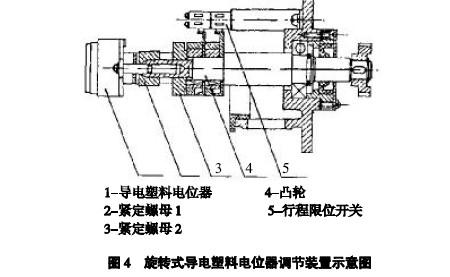 首页 供求商机 > 电动执行器 dkj520   ps阀门电动头 bfa型阀门控制器