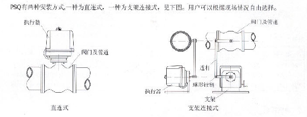psq702ma角行程电动执行器