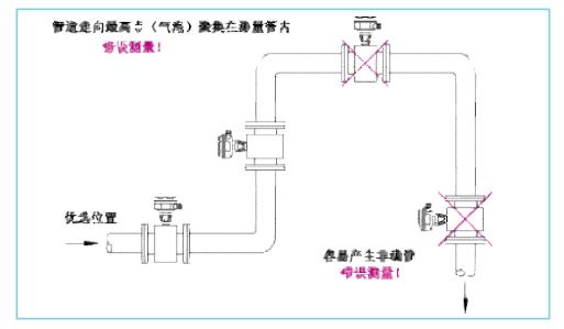 捷豹xf3.0空气流量计电路图