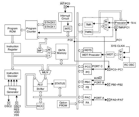 紫外光耐气候试验箱电气原理图-技术文章-北京鸿达天