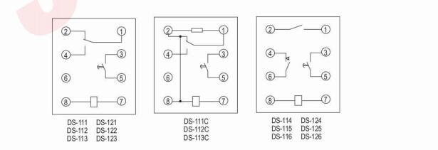 """DS-113C时间继电器 一、用途 该系列时间继电器用于各种保护和自动控制线路中,使被控制元件的动作得到可调延时。继电器具有一付瞬动转换触点和一付 延时动合主触点。对于DS-114、115、116、124、125、126型继电器多一付延时滑动主触点。型号末端带""""C""""型属长期工作,其 线圈能长期耐受110%额定电压(电压应加在端子、上),其它型的继电器线圈耐受110%额定电压历时2min。 二、主要技术数据"""