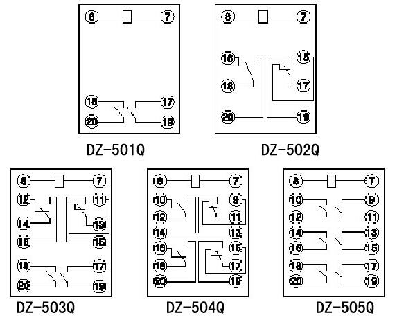 三、技术数据 3.1 继电器触点间的间隙和接触压力应符合下列规定: 3.1.1 触点间的间隙应不小于0.9MM 3.1.2 动合触点的接触压力应不小于15CN 3.1.3 动断触点的接触压力应不小于25CN 3.2 当周围介质温度为+20±5时,继电器的动作电压为不大于70%额定电压。 3.3 在额定电压下继电器的动作时间不大于0.