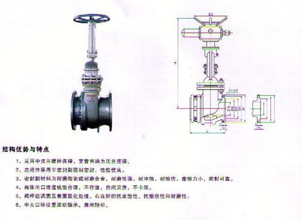 pn16~pn200不锈钢楔式闸阀:电动,法兰连接,明杆楔式刚性单闸板图片