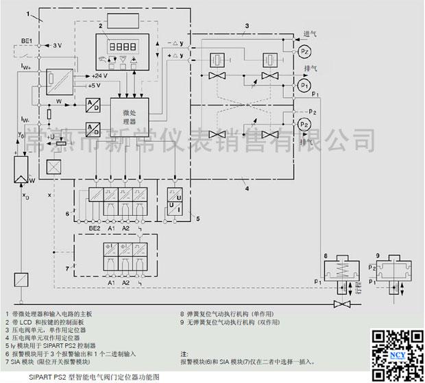 西门子智能电气阀门定位器