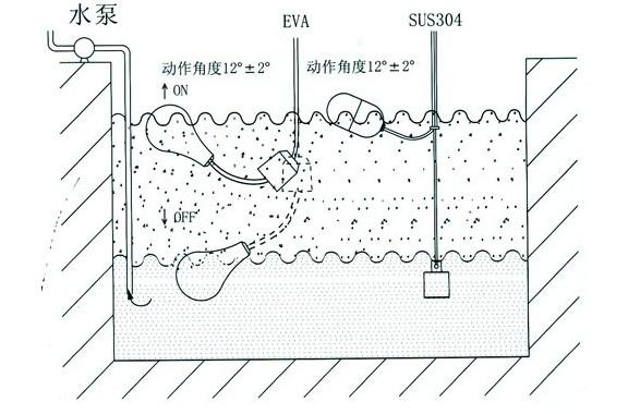 电缆浮球液位开关-wrd540