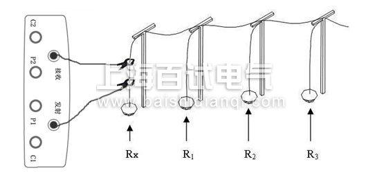 """图3 多点接地系统地阻的测量 当用钳表将两个钳口钳入被测接地线上,两个钳口的间距为30cm左右,发射钳夹插入""""发射""""航插孔,接收钳夹插入""""接收""""航插孔,两航插孔不可互换,(如上图测量时), 其等效电路见下图。"""