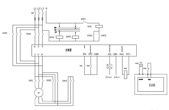 改造前的主电动机一直全速运行,在运行的过程中,气压是一直往上升的(就算生产工艺不需要那么大压力),当储气罐压力一直上升到上限压力,这时空压机才会停止加载。通常在设置这个参数值的时候,一般会综合考虑设备的使用率和生产工艺的需要,上限值一般会设置比实际需要值大2bar的压力作为上限,排气压力升高会对功率消耗产生影响,压力每升高1bar消耗功率增加6%左右。      在采用变频器PID恒压控制系统后,变频调速系统将管网压力作为控制对象,装在储气罐的压力变送器将储气罐的压力转变为电信号传给控制器内部的