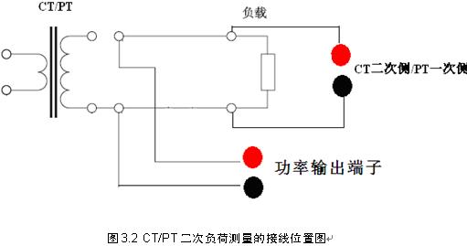 在进行CT分析,变比或极性试验时请按照图3.3连接CTPT分析仪和被测CT,这三个试验项目的接线方式是一致的 具体接线步骤和说明如下: 1)断开电力线与CT一次侧的连接,未接地的电力线较长,会给CT一次侧的测量引入较大干扰,参见图3.4。 3)将CT一次侧一端连接至CTPT分析仪CT一次侧/PT二次侧黑色端子 4)将CT一次侧另一端连接至CTPT分析仪CT一次侧/PT二次侧红色端子 5)将CTPT分析仪的接地柱连接到保护地PE 6)将按照图3.