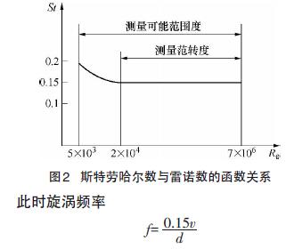 电路 电路图 电子 设计 素材 原理图 321_280