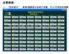SPB-M400采集软件